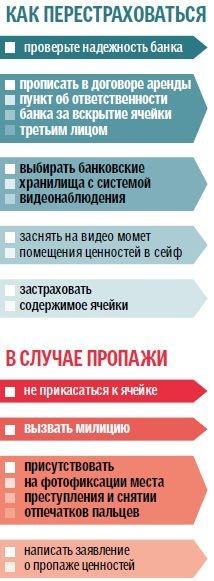 образец договор аренды банковского сейфа