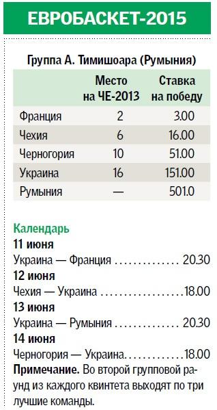basket_matches