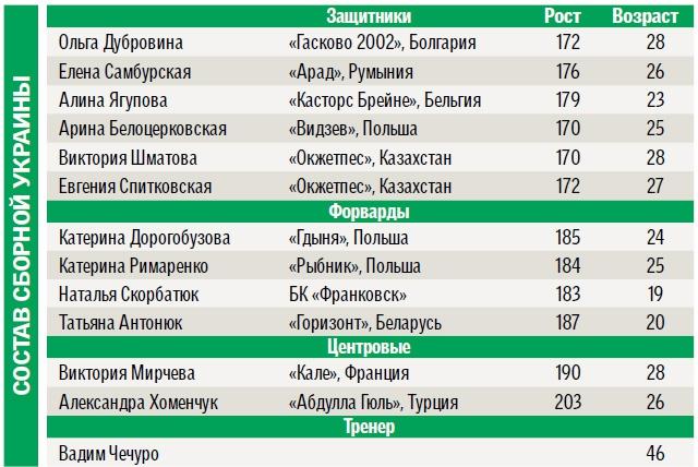 basket_sostav