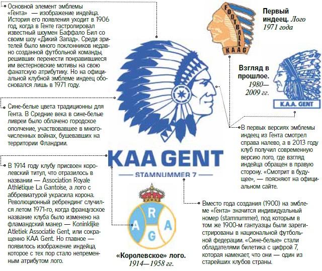 gent-logo