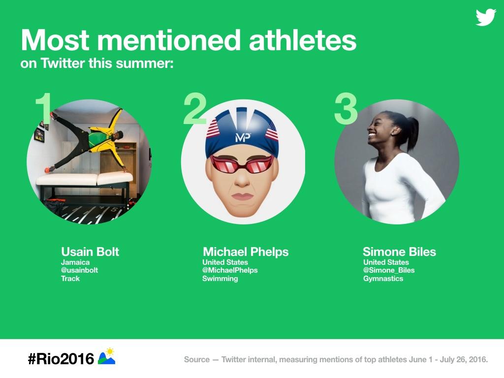 0001_athletes.