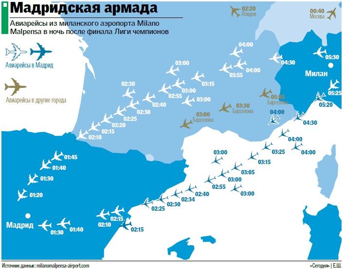 liga-flights