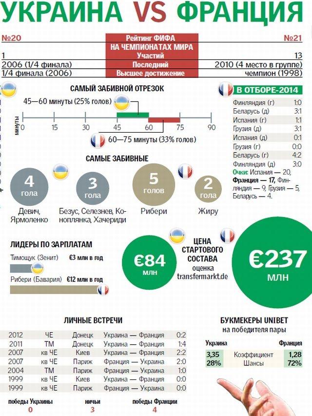 ukraine-france