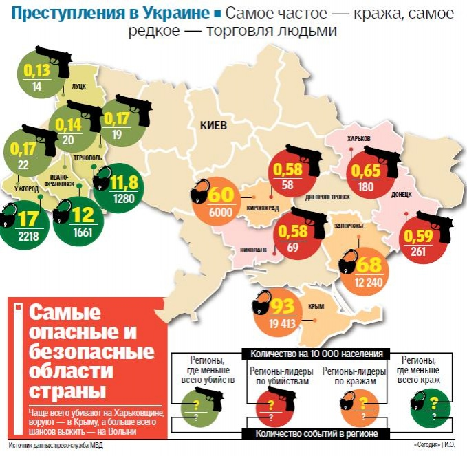 Криминогенная ситуация на западе Украины в разы спокойнее по сравнению с другими регионами, - Князев - Цензор.НЕТ 842