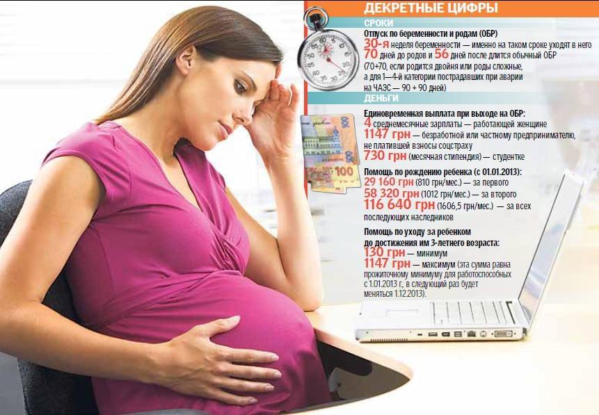 Если ты беременная и не работаешь 62