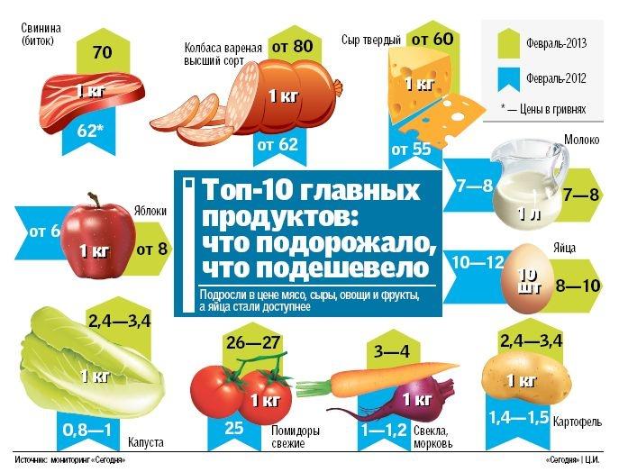 Ukraine Ru Utro Russia Ru 36