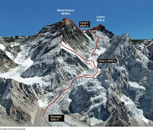 НаЭвересте спасли украинских альпинистов, покоривших самую высокую вершину мира
