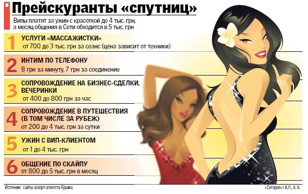 intim-uslugi-dlya
