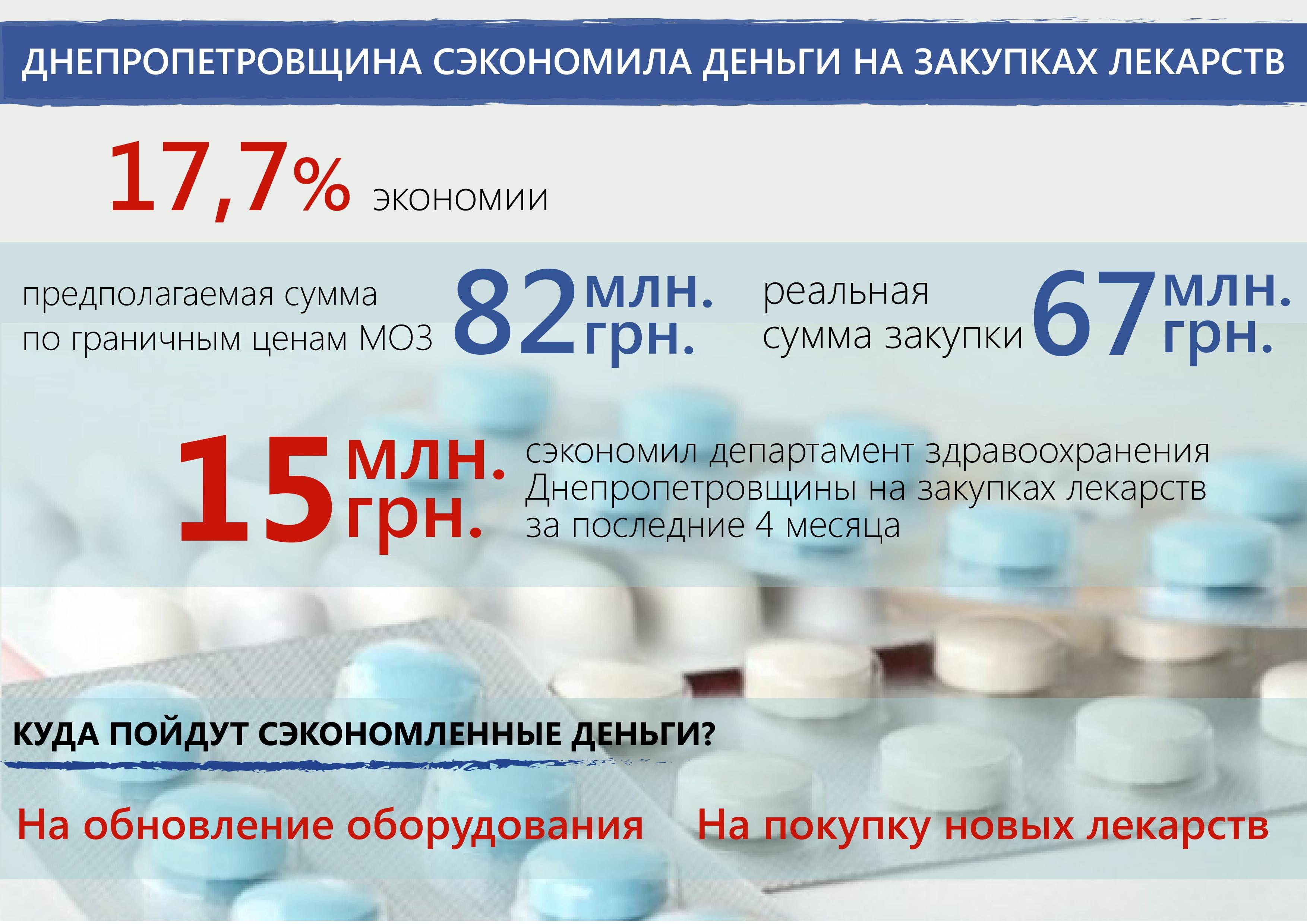 Детская больница серпухов официальный сайт