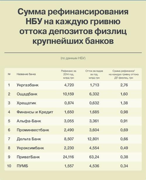 info_banks2-ru