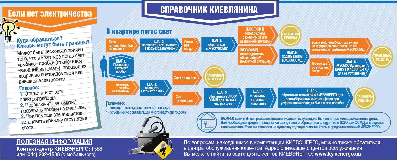 09 киев справочная:
