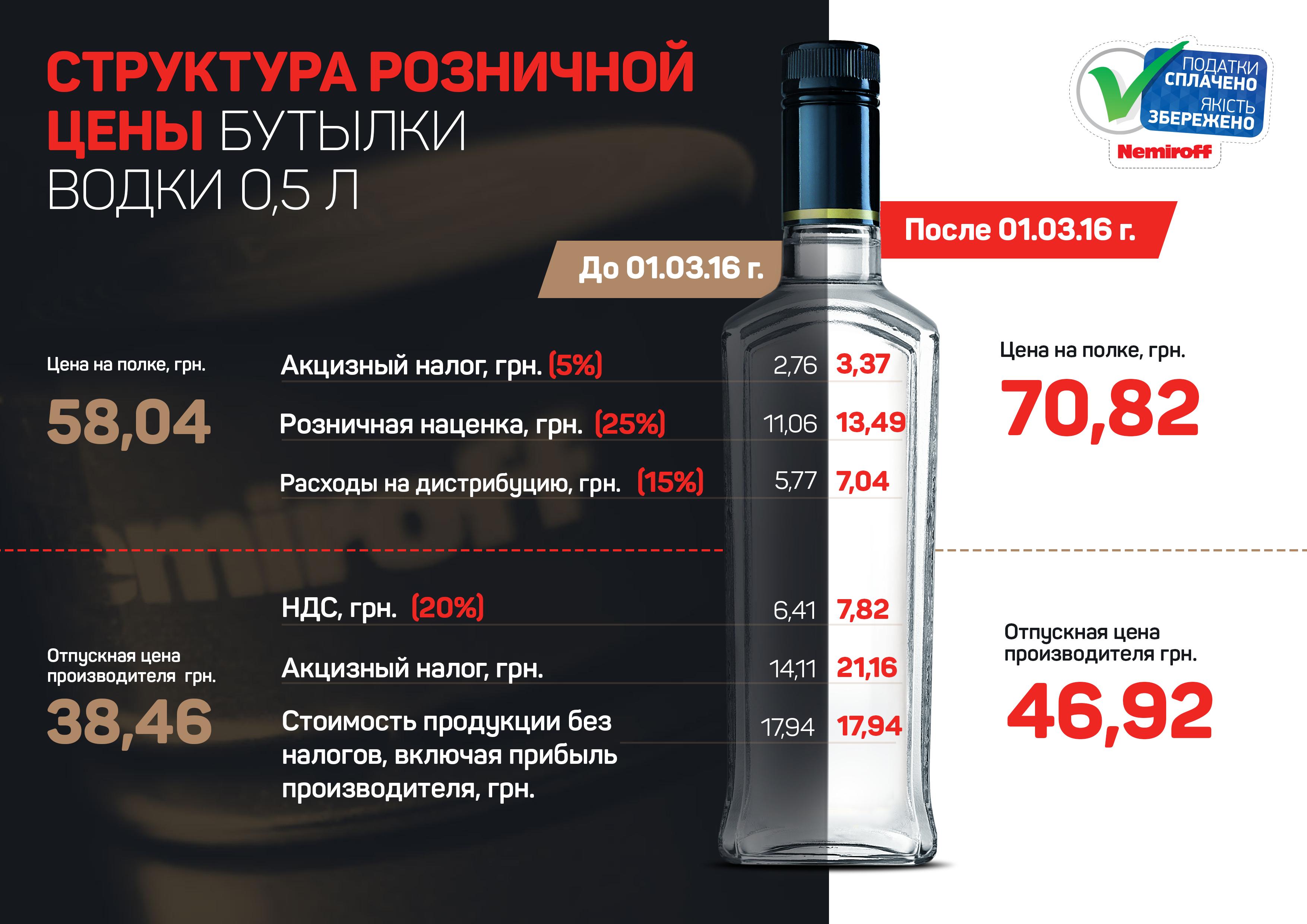 002._nemiroff_infographics_5_3