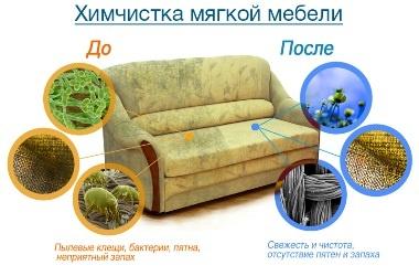himchistka-mebeli-kiev