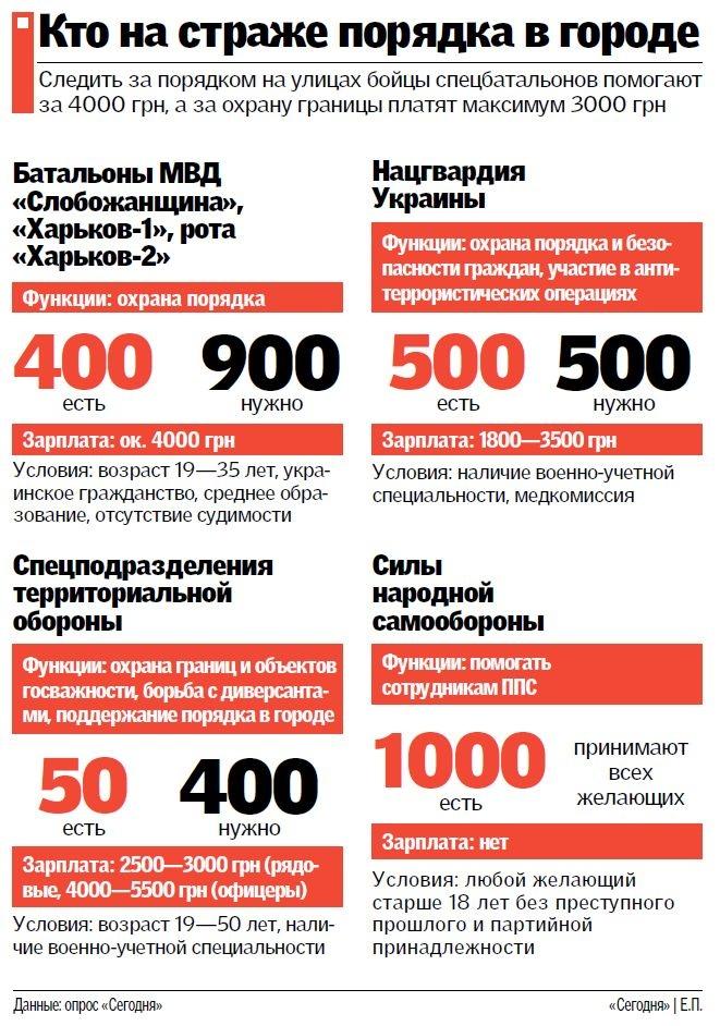 http://www.segodnya.ua/img/forall/users/576/57682/clipboard01_136.jpg