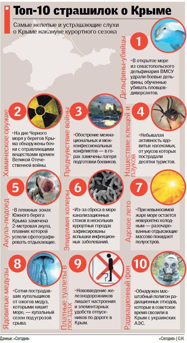 http://www.segodnya.ua/img/forall/users/576/57682/clipboard01_74.jpg