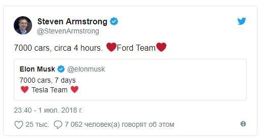 Илон Маск отменил критически главные тесты насборке Tesla Model 3— Слухи