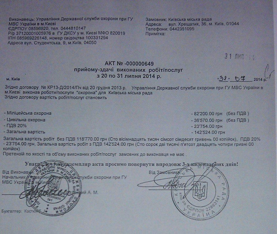 Кличко просит прокуратуру проверить документы на строительство на Никольской Слободке - Цензор.НЕТ 1552