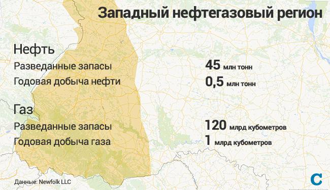 """Себестоимость добычи барреля нефти в Украине составляет 40-45 долларов, - """"Укрнафта"""" - Цензор.НЕТ 316"""