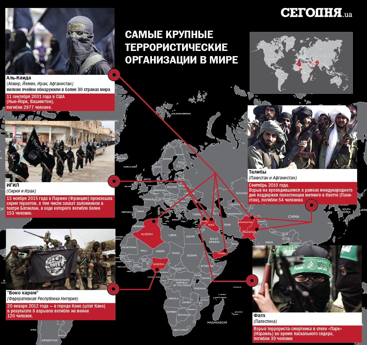 террористические организации картинки