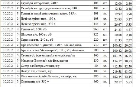 1d7bbcd-rybnoe-menju-stolovoj-janukovicha