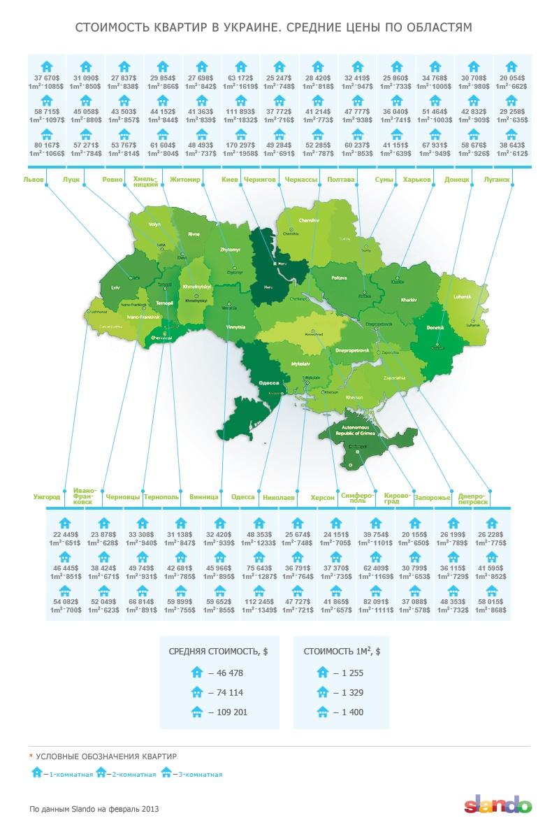 Украинцам приходится всю жизнь копить на покупку квартиры