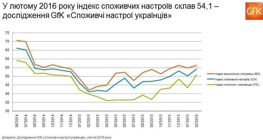 cci_feb_16_infographics_ua_1120_02
