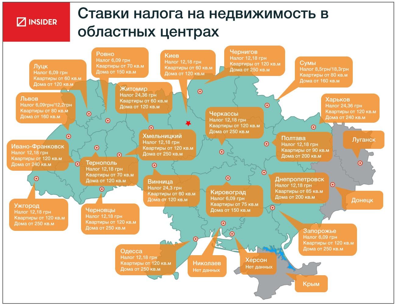 Транспортный налог в крыму для пенсионеров