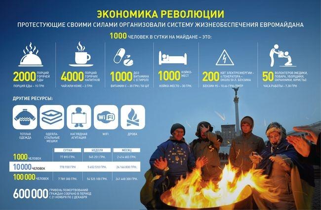 euromaidan-mini