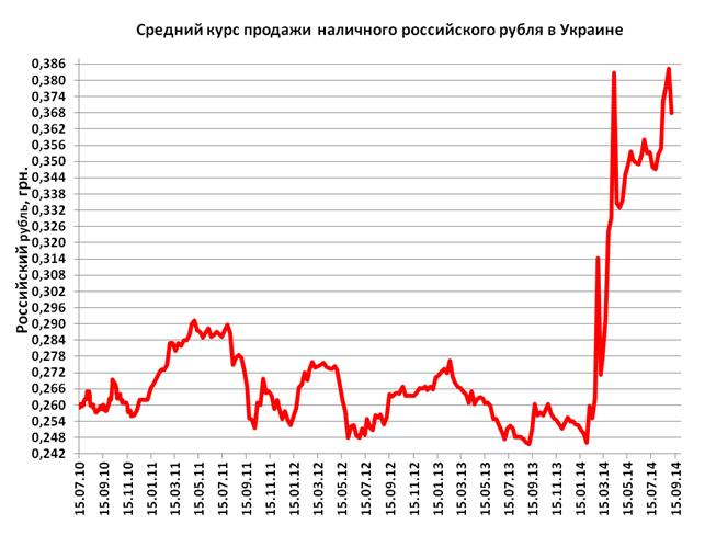 Банк центр инвест волгодонск ипотека