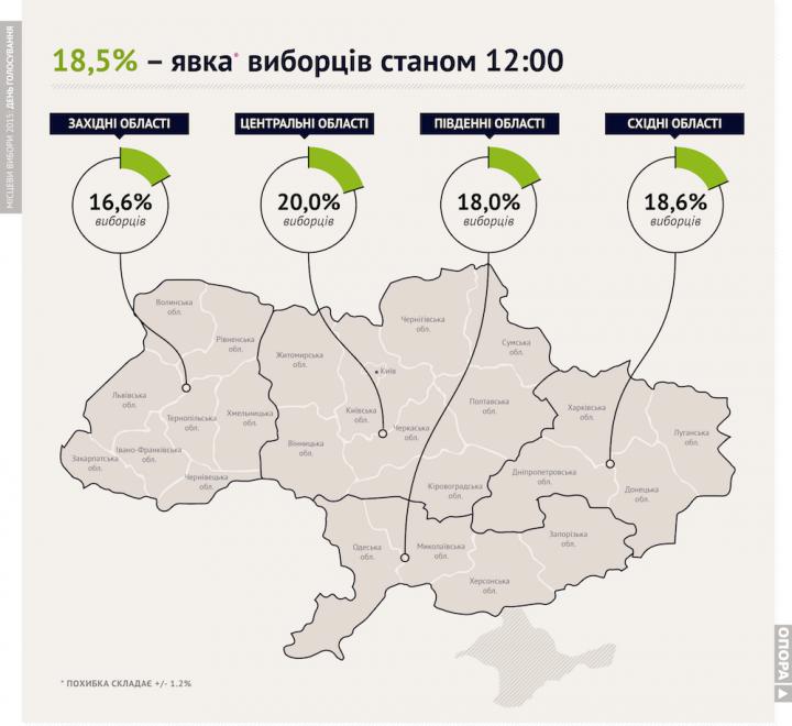 images-den_vyboriv_2015-nationwide-4-720x660