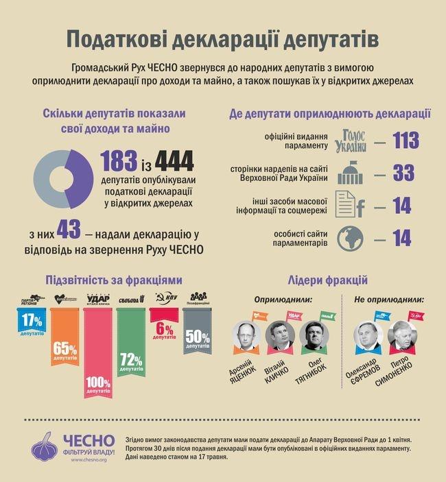 infographics_declaration