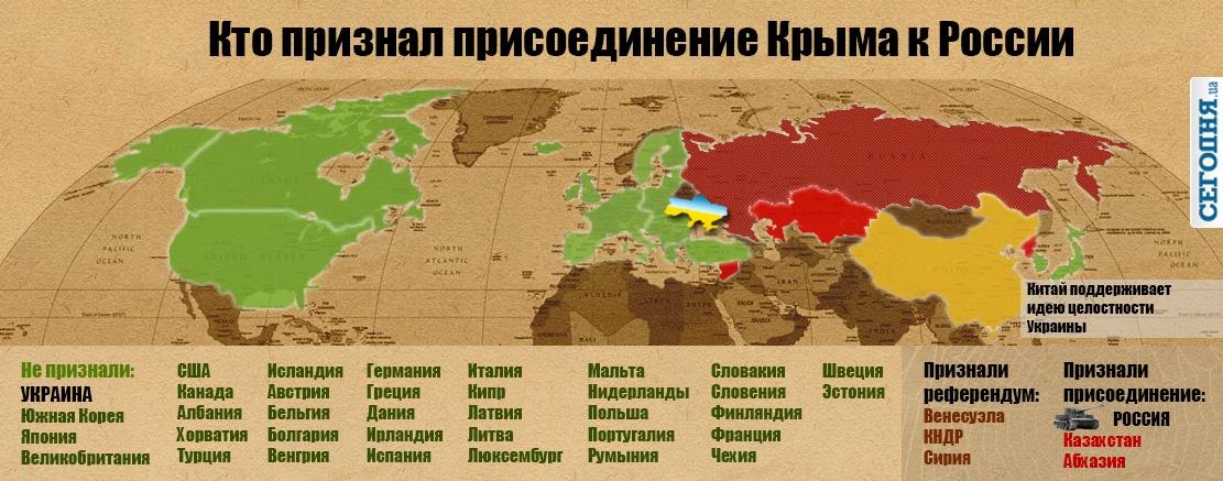 Российских войск на территории Украины нет, - МИД РФ - Цензор.НЕТ 4034