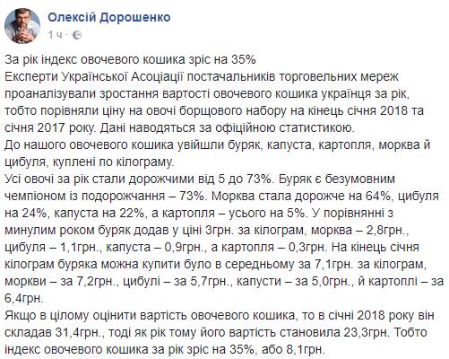 Цены напродукты: вгосударстве Украина стремительно дорожает «борщевой набор»
