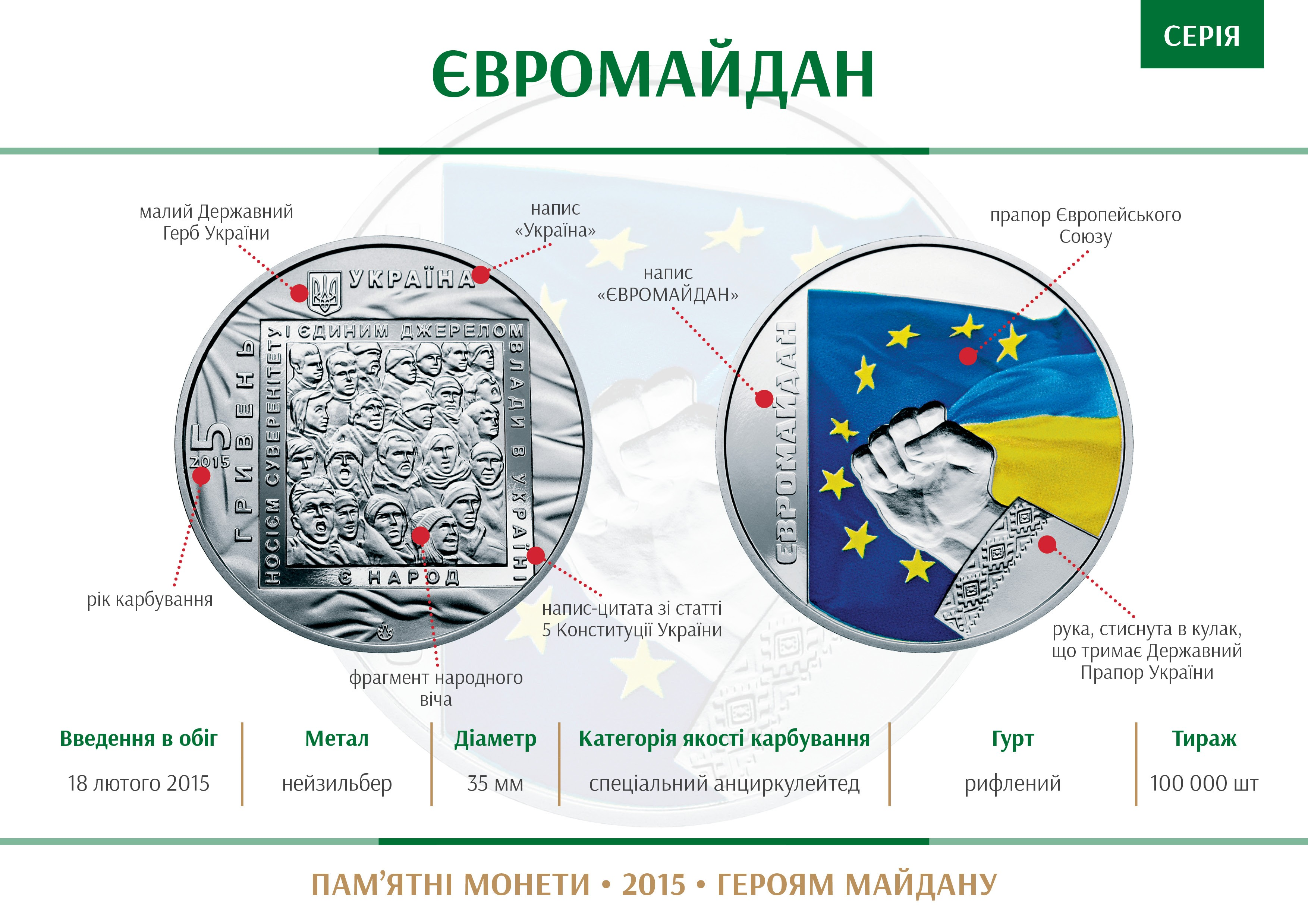 09-02-2017_coin_series_gerojam_majdanu