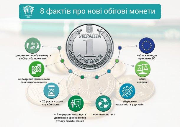 12_03_18_new_coins_circle2