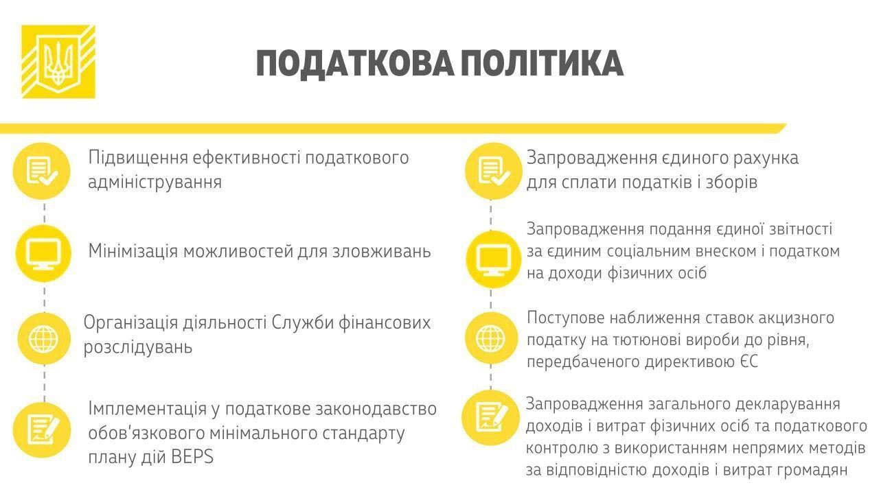 Кабмин внес запуск всеобщего декларирования украинцев вбюджетную резолюцию