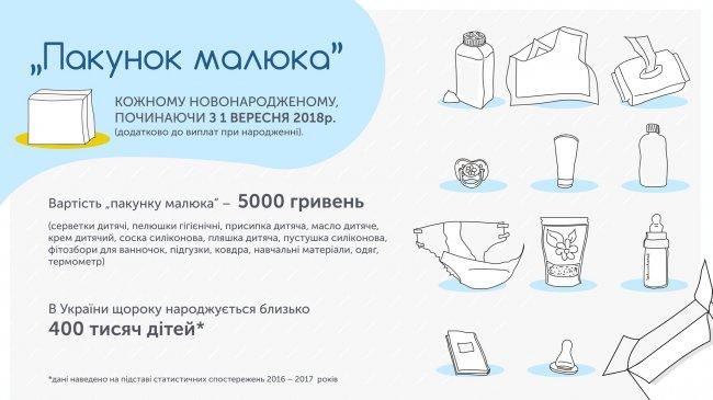704df7fb69b8 В состав бэби-бокса при рождении ребенка в Украине вошли 25 предметов |  СЕГОДНЯ