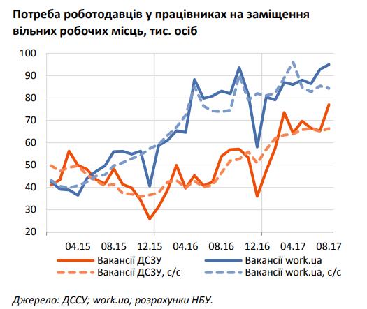 Самый большой сайт вакансий в украине частные объявления в караганде