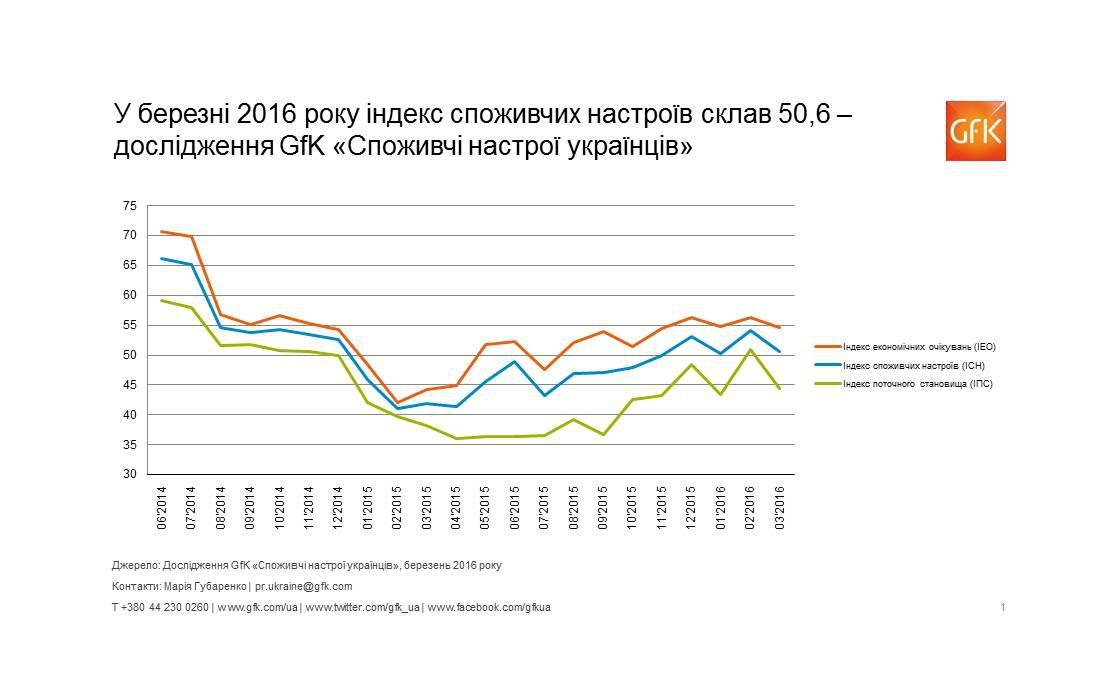cci_mar_16_infographics_ua_1120_700