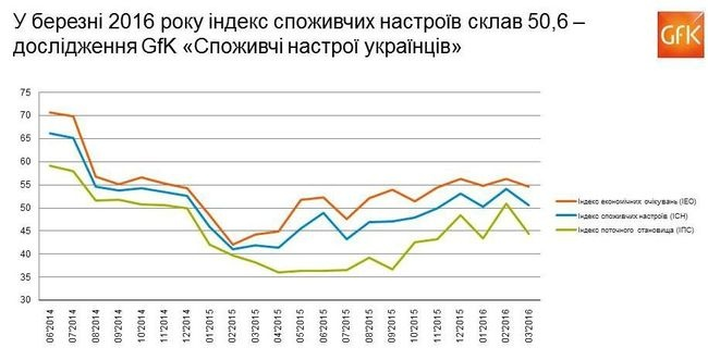 cci_mar_16_infographics_ua_1120_700_02