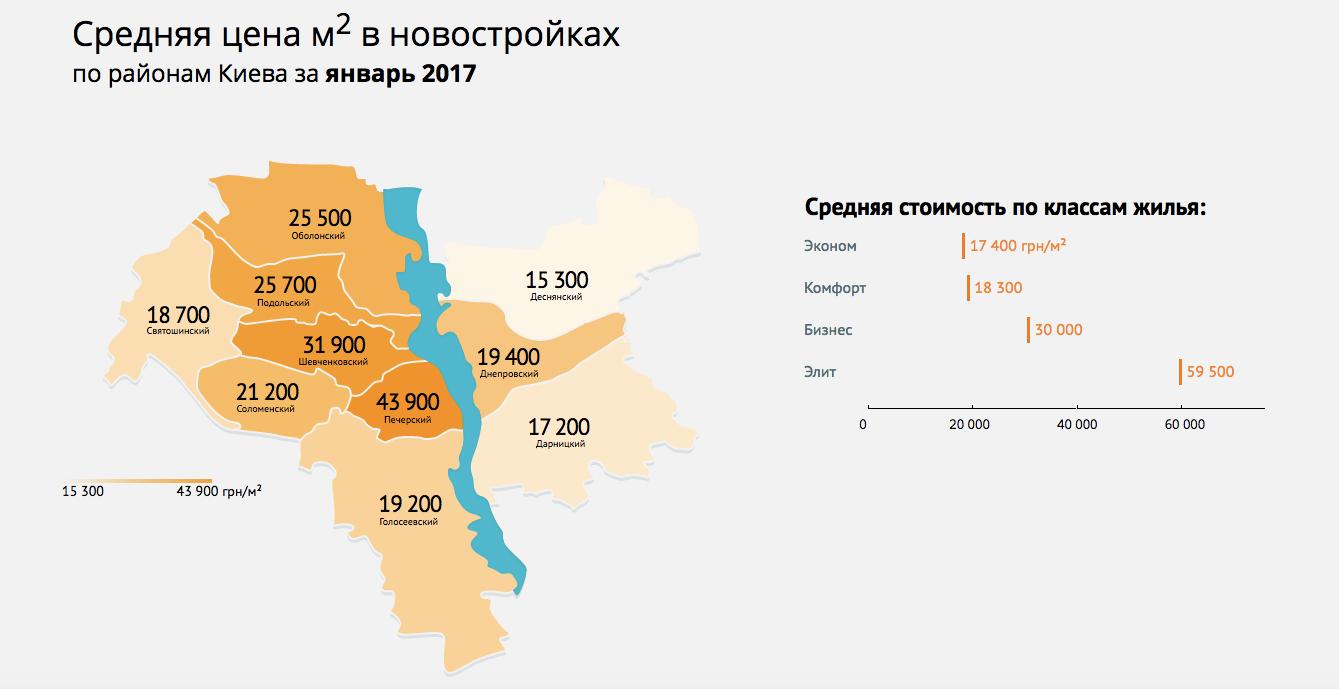 lun-stat-kyiv1