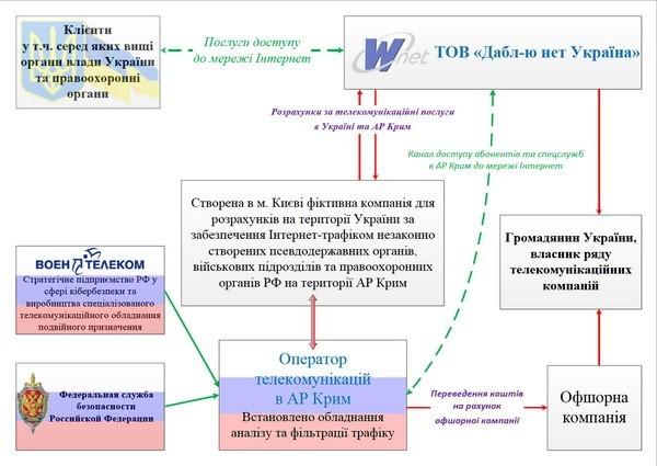 Воля севастополь официальный сайт личный кабинет ютуб видеохостинг боронование