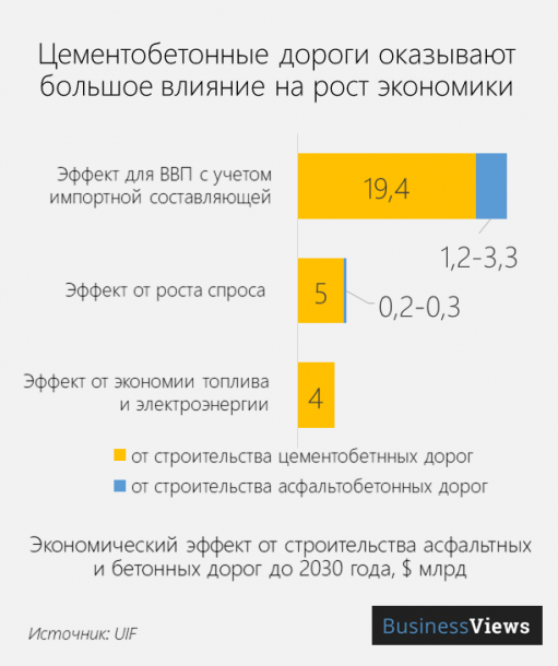 picture_economic_6546_p0