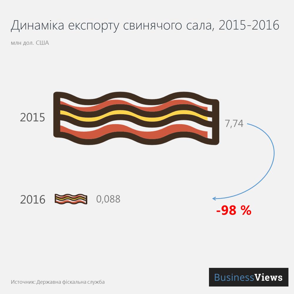 picture_eksport-ukrainskogo-_5522_p0