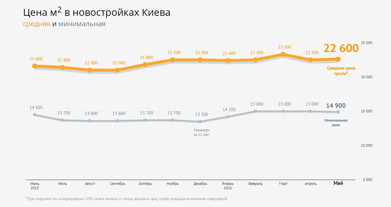 stat_kyiv
