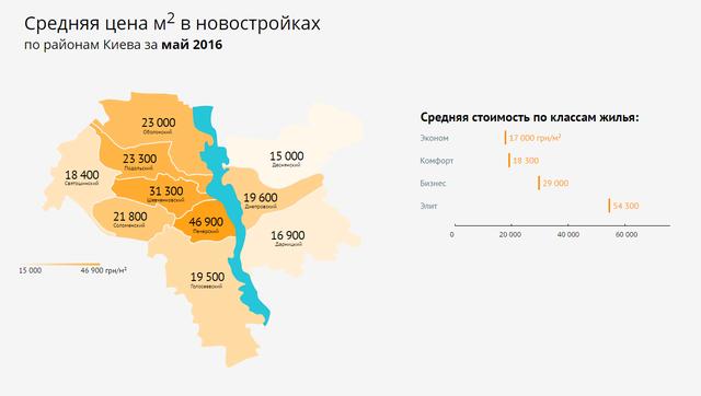 stat_kyiv1_-_