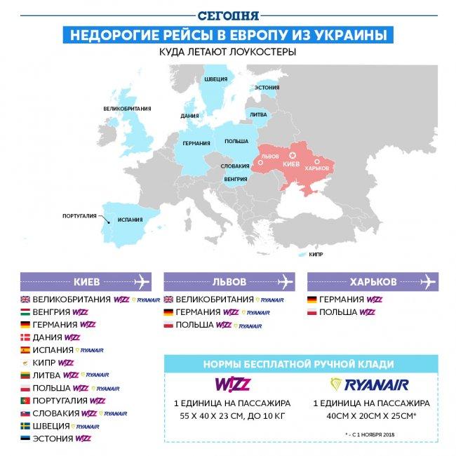 Ryanair может основать вУкраинском государстве компанию для создания IT-продуктов