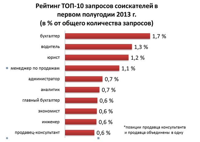 top-10-1