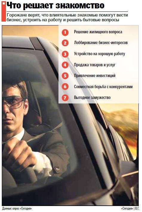Интим знакомства объявления в днепропетровске