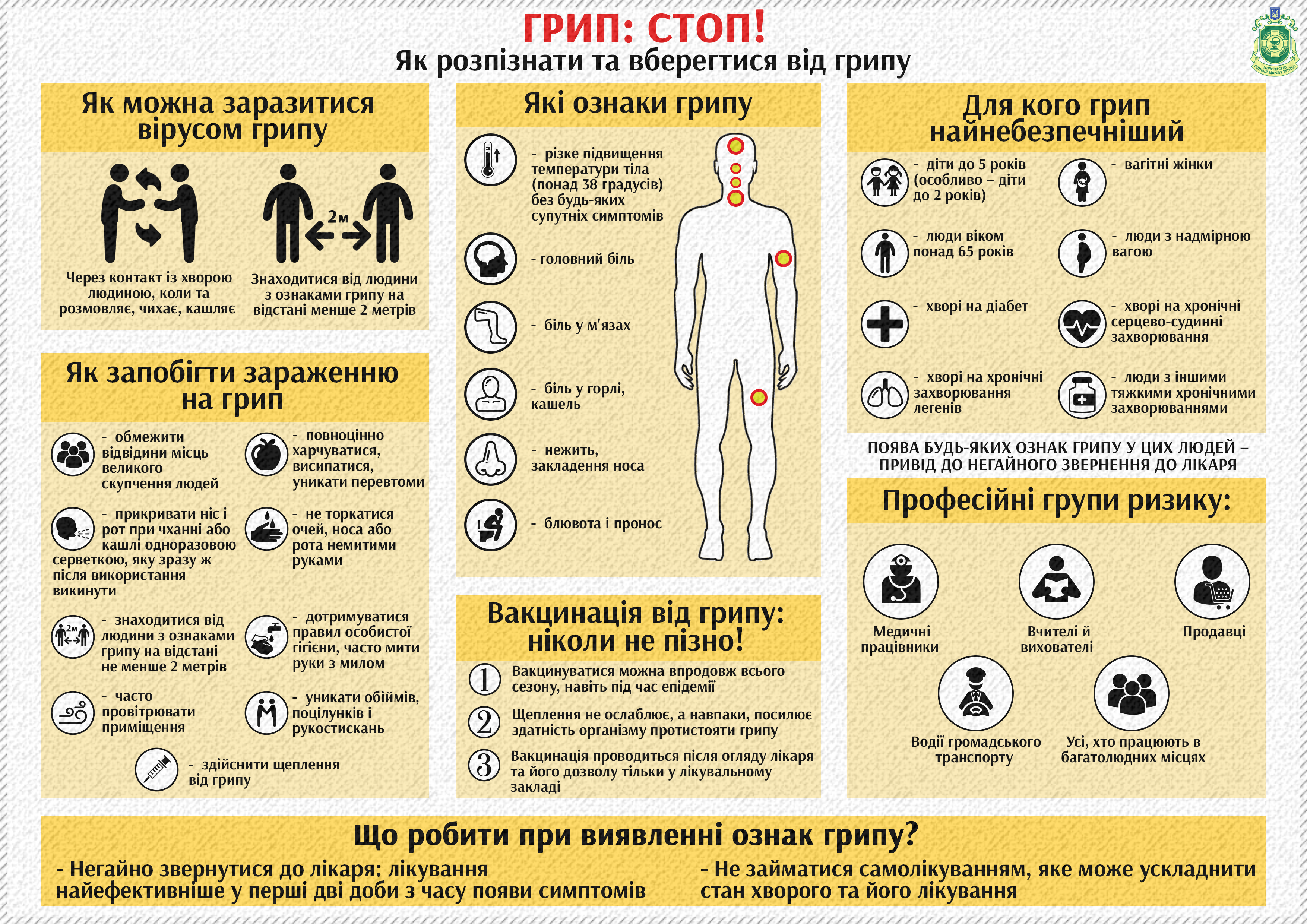 Картинки по запросу про грипп в украине